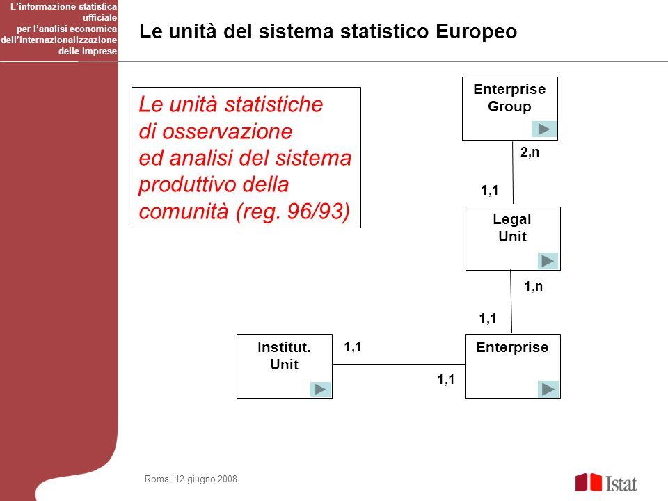 Roma, 12 giugno 2008 Le unità statistiche di osservazione ed analisi del sistema produttivo della comunità (reg.