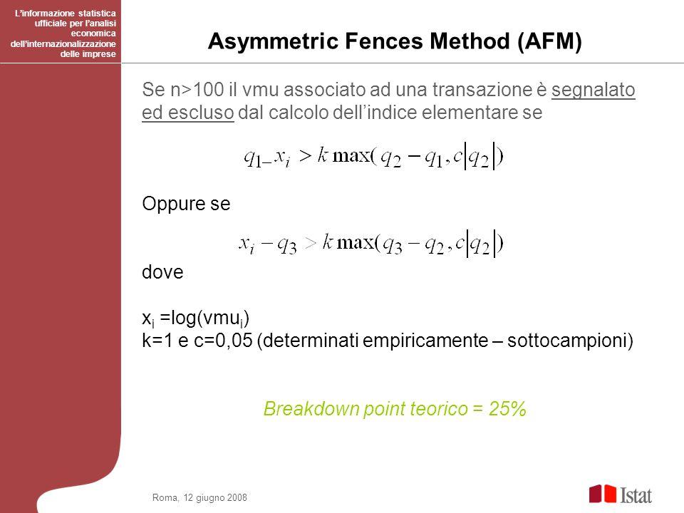 Roma, 12 giugno 2008 Asymmetric Fences Method (AFM) Linformazione statistica ufficiale per lanalisi economica dellinternazionalizzazione delle imprese