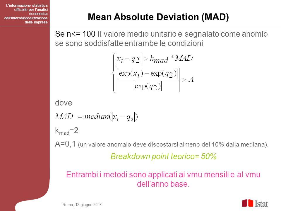 Roma, 12 giugno 2008 Se n<= 100 Il valore medio unitario è segnalato come anomlo se sono soddisfatte entrambe le condizioni dove k mad =2 A=0,1 (un va
