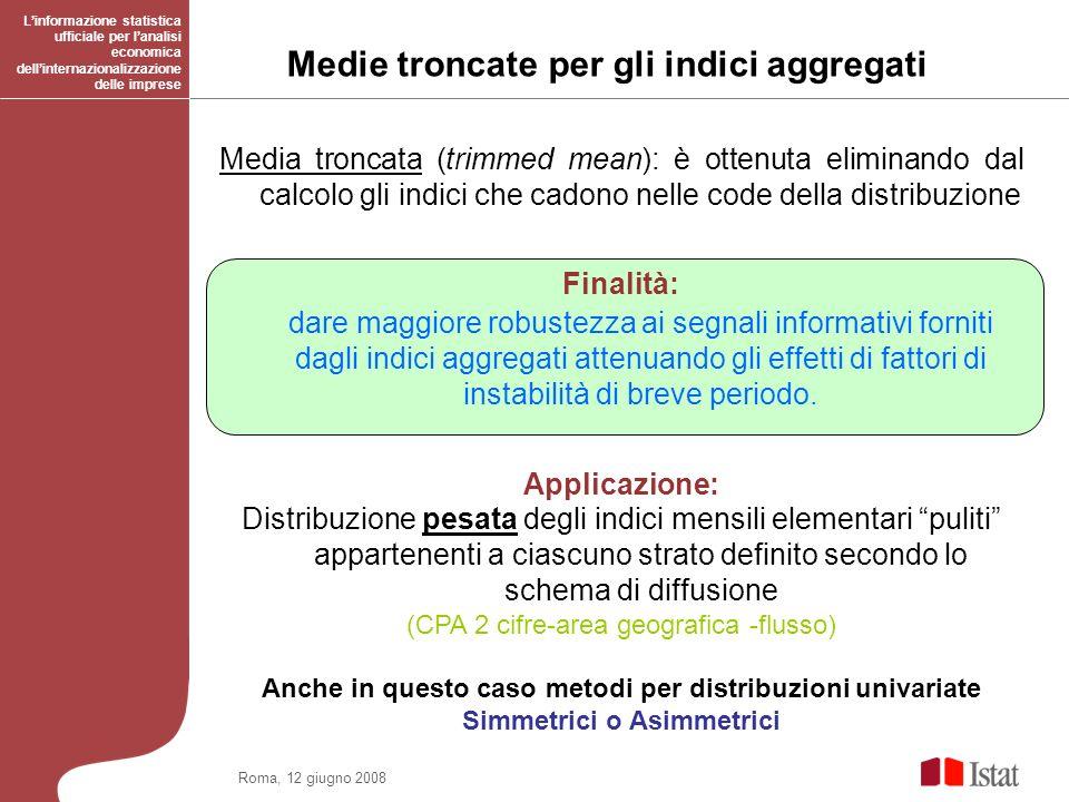 Roma, 12 giugno 2008 Medie troncate per gli indici aggregati Linformazione statistica ufficiale per lanalisi economica dellinternazionalizzazione dell