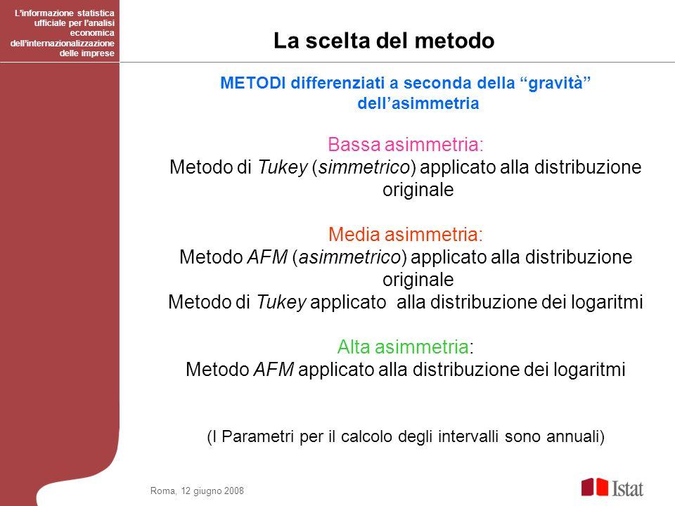 Roma, 12 giugno 2008 La scelta del metodo Linformazione statistica ufficiale per lanalisi economica dellinternazionalizzazione delle imprese METODI di