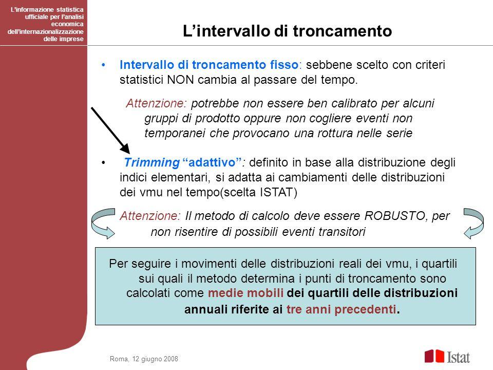 Roma, 12 giugno 2008 Linformazione statistica ufficiale per lanalisi economica dellinternazionalizzazione delle imprese Intervallo di troncamento fiss