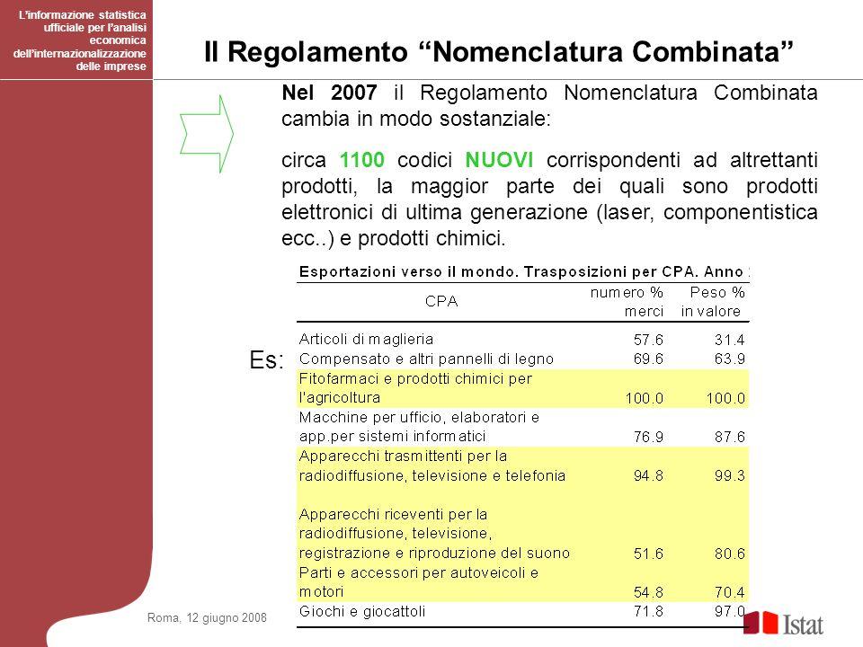 Il Regolamento Nomenclatura Combinata Linformazione statistica ufficiale per lanalisi economica dellinternazionalizzazione delle imprese Roma, 12 giug