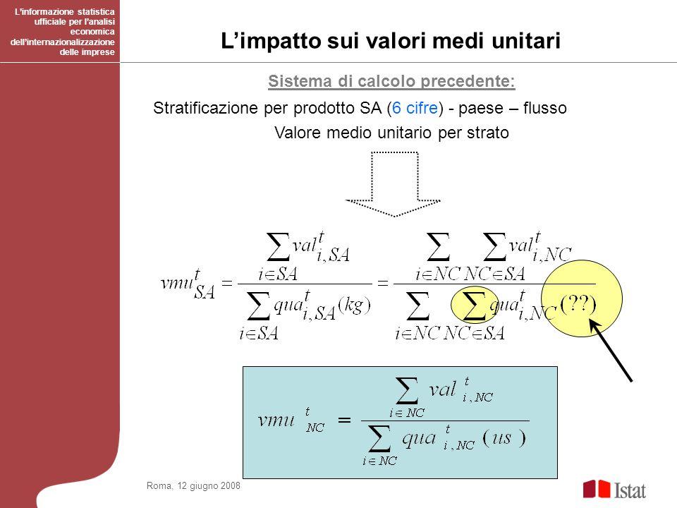 Limpatto sui valori medi unitari Linformazione statistica ufficiale per lanalisi economica dellinternazionalizzazione delle imprese Roma, 12 giugno 20