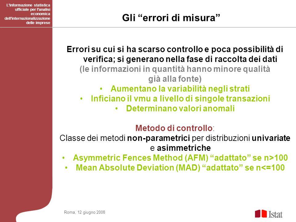 Gli errori di misura Linformazione statistica ufficiale per lanalisi economica dellinternazionalizzazione delle imprese Roma, 12 giugno 2008 Errori su