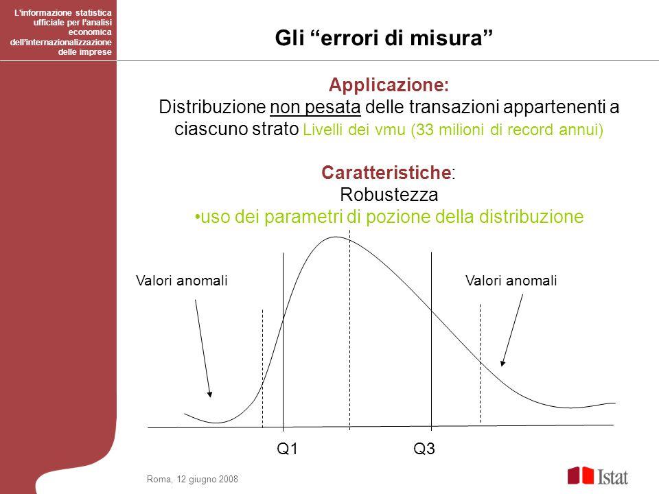 Roma, 12 giugno 2008 Applicazione: Distribuzione non pesata delle transazioni appartenenti a ciascuno strato Livelli dei vmu (33 milioni di record ann