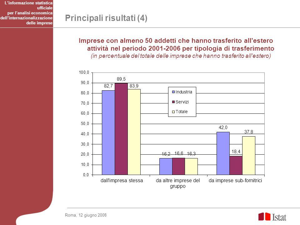 Roma, 12 giugno 2008 Principali risultati (4) Imprese con almeno 50 addetti che hanno trasferito all'estero attività nel periodo 2001-2006 per tipolog