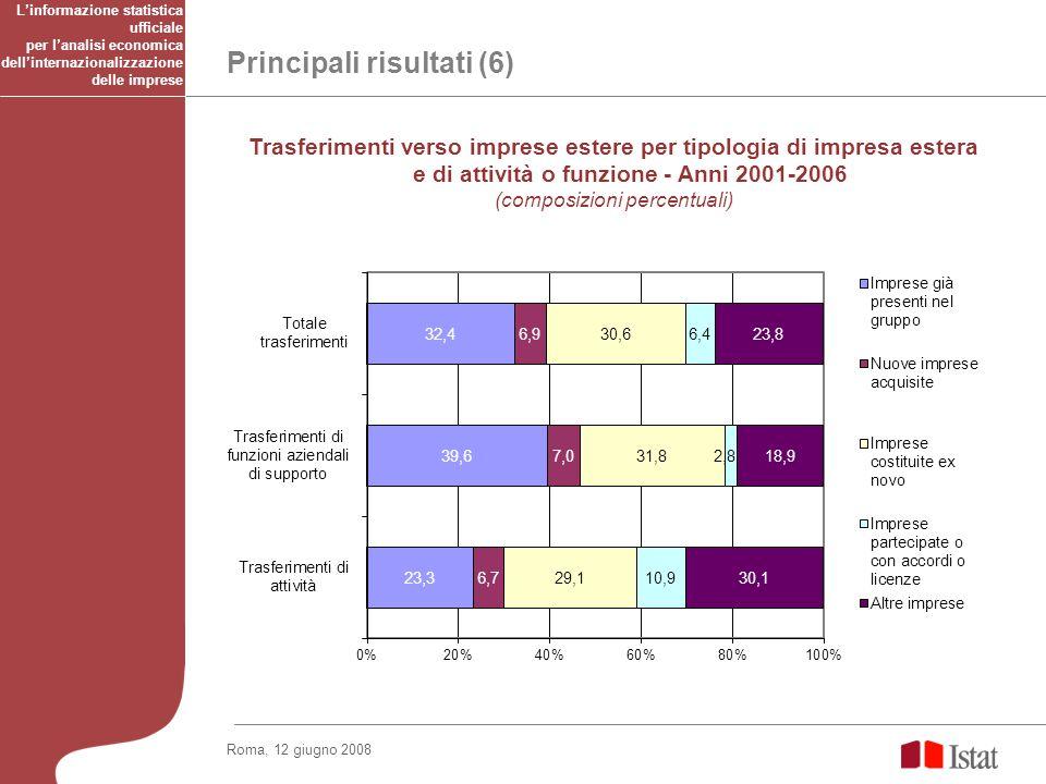 Roma, 12 giugno 2008 Principali risultati (6) Trasferimenti verso imprese estere per tipologia di impresa estera e di attività o funzione - Anni 2001-
