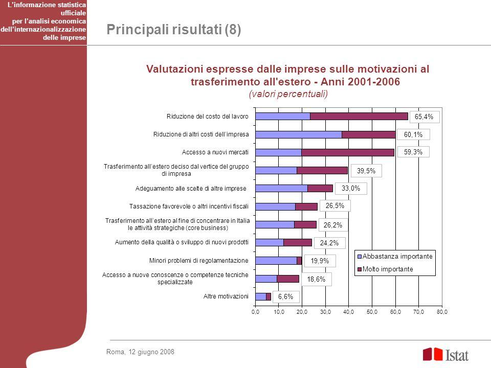 Roma, 12 giugno 2008 Principali risultati (8) Valutazioni espresse dalle imprese sulle motivazioni al trasferimento all'estero - Anni 2001-2006 (valor