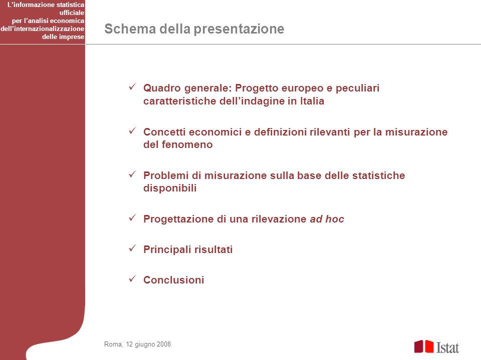 Schema della presentazione Roma, 12 giugno 2008 Quadro generale: Progetto europeo e peculiari caratteristiche dellindagine in Italia Concetti economic
