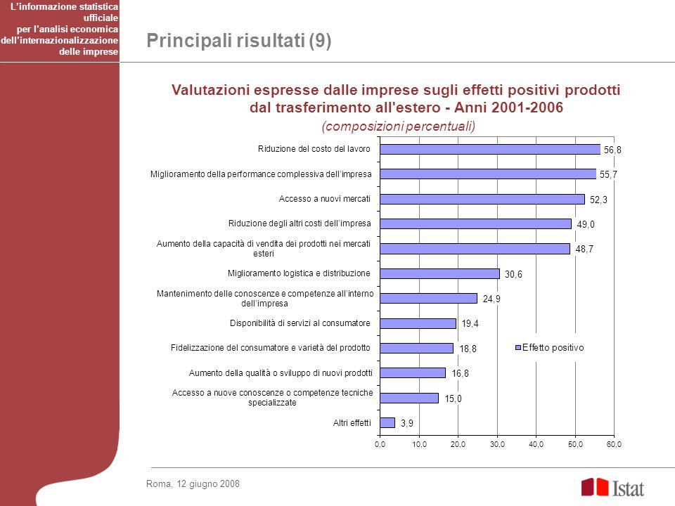 Roma, 12 giugno 2008 Principali risultati (9) Valutazioni espresse dalle imprese sugli effetti positivi prodotti dal trasferimento all'estero - Anni 2
