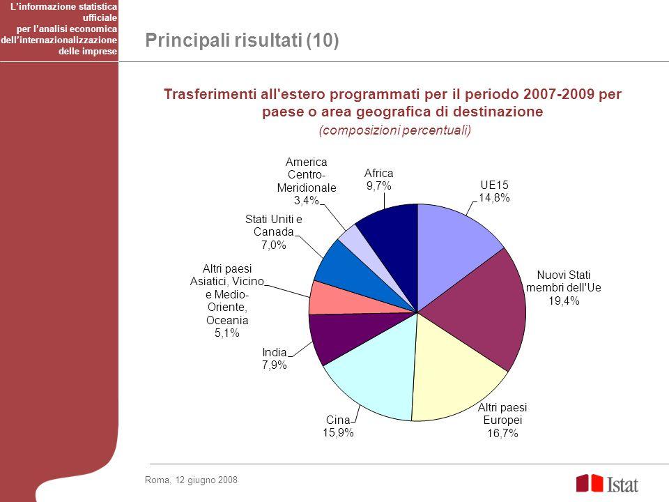 Roma, 12 giugno 2008 Principali risultati (10) Trasferimenti all'estero programmati per il periodo 2007-2009 per paese o area geografica di destinazio