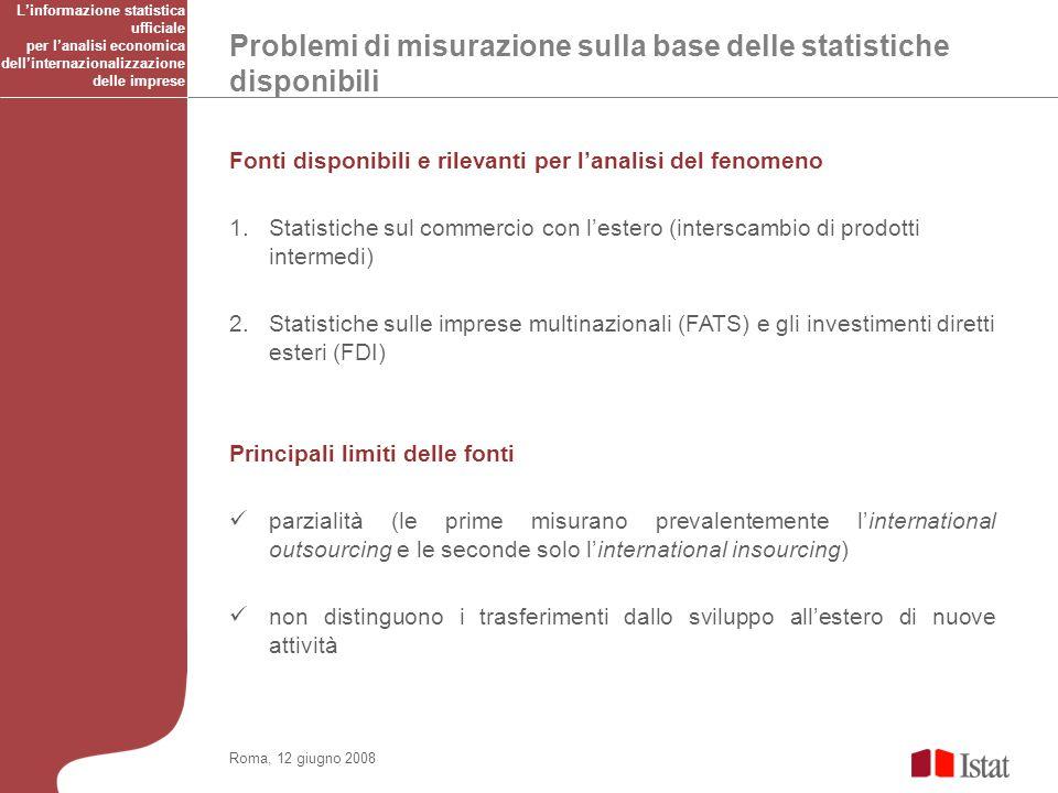 Problemi di misurazione sulla base delle statistiche disponibili Roma, 12 giugno 2008 Fonti disponibili e rilevanti per lanalisi del fenomeno 1.Statis