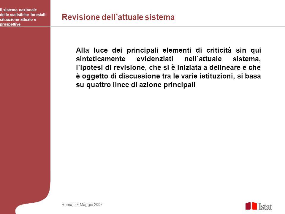 Revisione dellattuale sistema il sistema nazionale delle statistiche forestali: situazione attuale e prospettive Roma, 29 Maggio 2007 Alla luce dei pr