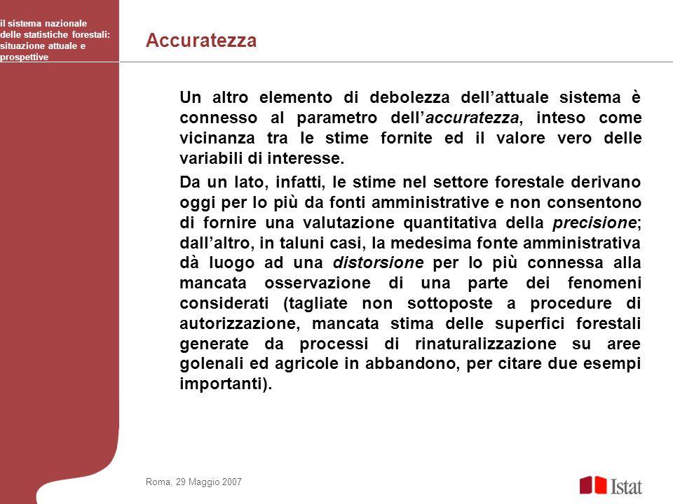 Accuratezza il sistema nazionale delle statistiche forestali: situazione attuale e prospettive Roma, 29 Maggio 2007 Un altro elemento di debolezza del