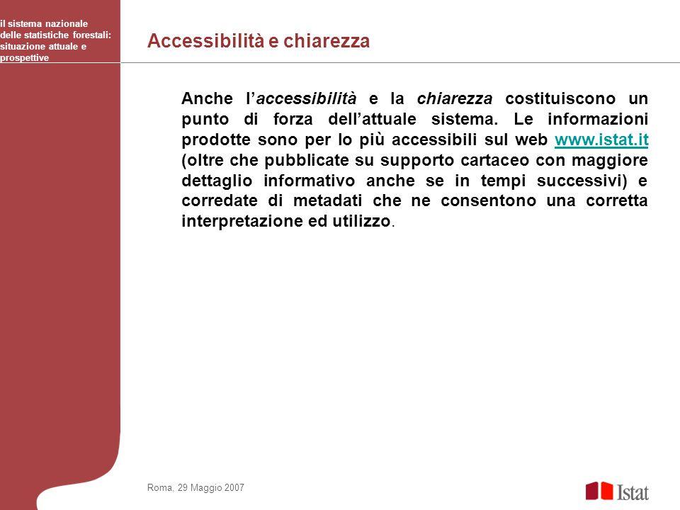 Accessibilità e chiarezza il sistema nazionale delle statistiche forestali: situazione attuale e prospettive Roma, 29 Maggio 2007 Anche laccessibilità