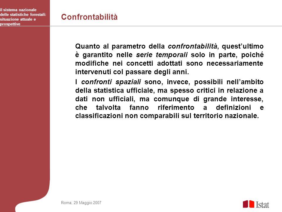 Confrontabilità il sistema nazionale delle statistiche forestali: situazione attuale e prospettive Roma, 29 Maggio 2007 Quanto al parametro della conf