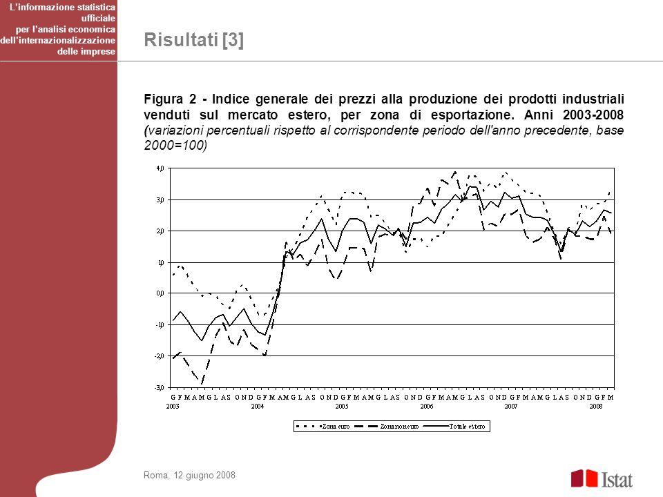 Risultati [3] Roma, 12 giugno 2008 Figura 2 - Indice generale dei prezzi alla produzione dei prodotti industriali venduti sul mercato estero, per zona di esportazione.