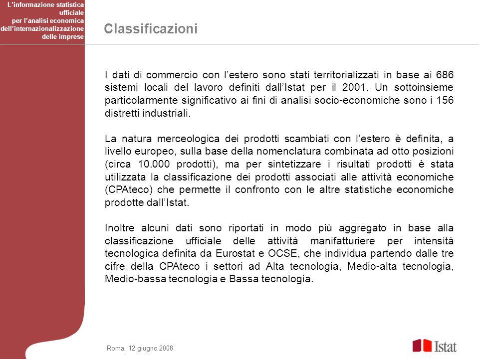 Roma, 12 giugno 2008 Classificazioni I dati di commercio con lestero sono stati territorializzati in base ai 686 sistemi locali del lavoro definiti dallIstat per il 2001.