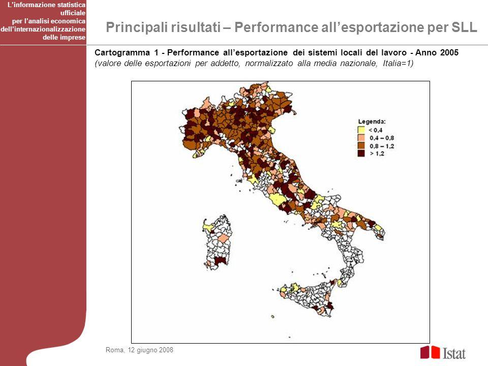 Principali risultati – Performance allesportazione per SLL Roma, 12 giugno 2008 Cartogramma 1 - Performance allesportazione dei sistemi locali del lavoro - Anno 2005 (valore delle esportazioni per addetto, normalizzato alla media nazionale, Italia=1) Linformazione statistica ufficiale per lanalisi economica dellinternazionalizzazione delle imprese