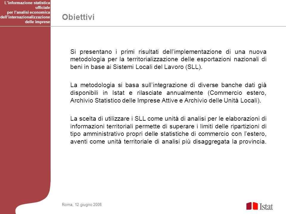 Obiettivi Roma, 12 giugno 2008 Si presentano i primi risultati dellimplementazione di una nuova metodologia per la territorializzazione delle esportazioni nazionali di beni in base ai Sistemi Locali del Lavoro (SLL).