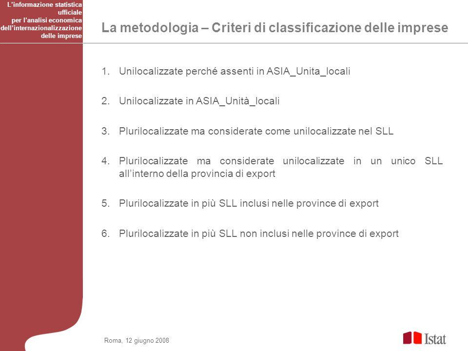 Roma, 12 giugno 2008 La metodologia - Imprese unilocalizzate 1.Unilocalizzate perché assenti in ASIA_Unita_locali [Attrib.