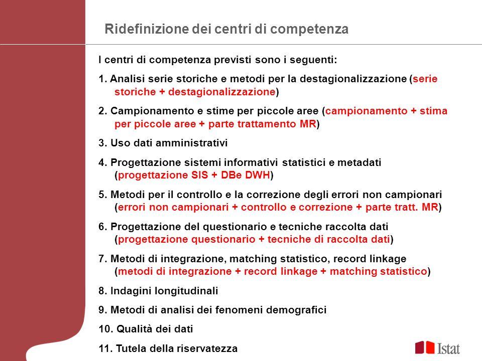 Ridefinizione dei centri di competenza I centri di competenza previsti sono i seguenti: 1.