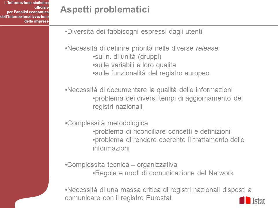 Aspetti problematici Diversità dei fabbisogni espressi dagli utenti Necessità di definire priorità nelle diverse release: sul n.