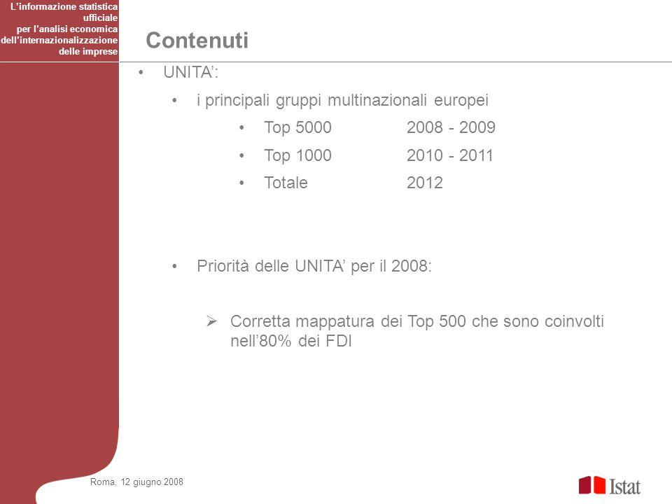 UNITA: i principali gruppi multinazionali europei Top 50002008 - 2009 Top 10002010 - 2011 Totale2012 Priorità delle UNITA per il 2008: Corretta mappatura dei Top 500 che sono coinvolti nell80% dei FDI Contenuti Roma, 12 giugno 2008 Linformazione statistica ufficiale per lanalisi economica dellinternazionalizzazione delle imprese