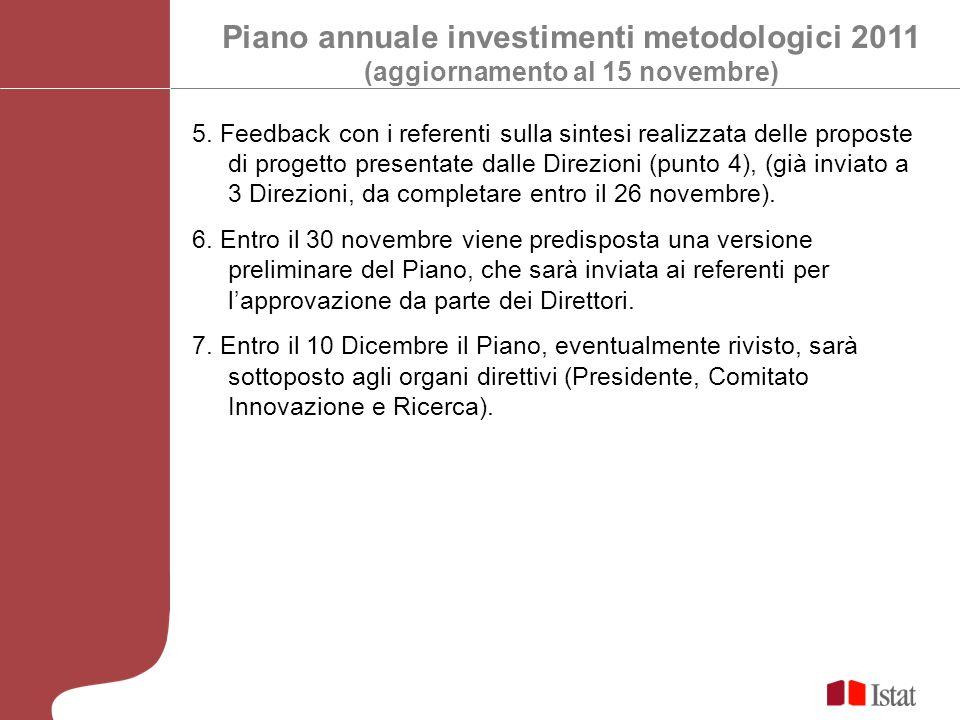 Piano annuale investimenti metodologici 2011 (aggiornamento al 15 novembre) 5. Feedback con i referenti sulla sintesi realizzata delle proposte di pro