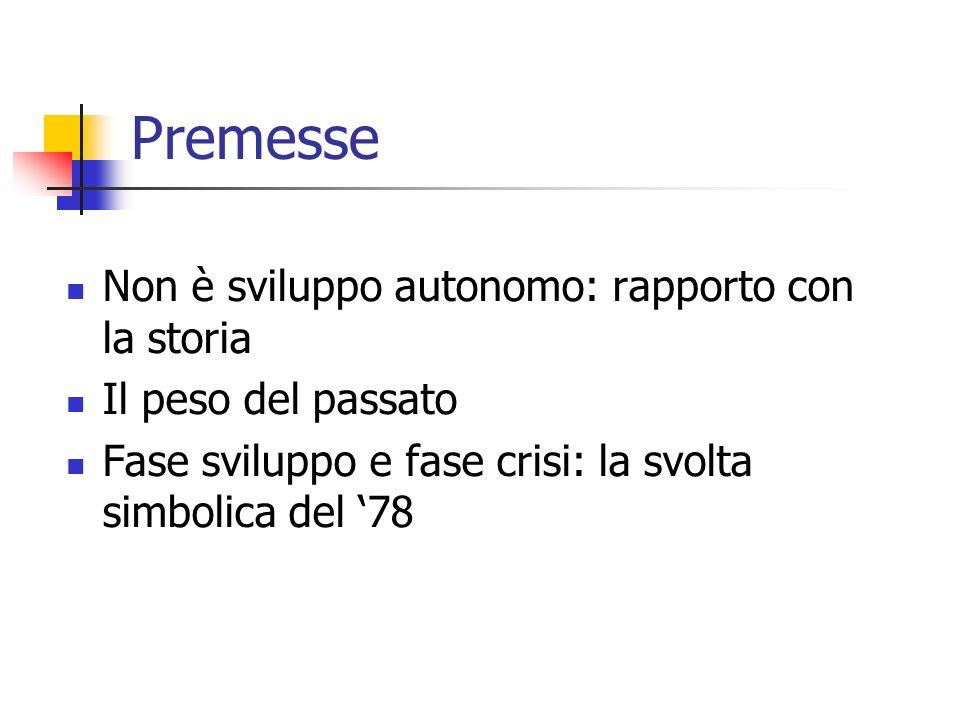 Premesse Non è sviluppo autonomo: rapporto con la storia Il peso del passato Fase sviluppo e fase crisi: la svolta simbolica del 78
