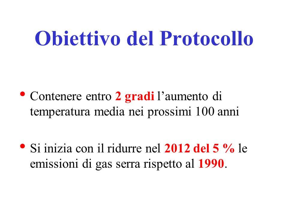 Le tappe principali 1992 - Convenzione quadro ONU su cambiamento climatico (Rio de Janeiro) 1997 - Firma del Protocollo (Kyoto) 2002 - Termini di attuazione del protocollo (Bonn) 11/2/2005 - Entrata in vigore del Protocollo