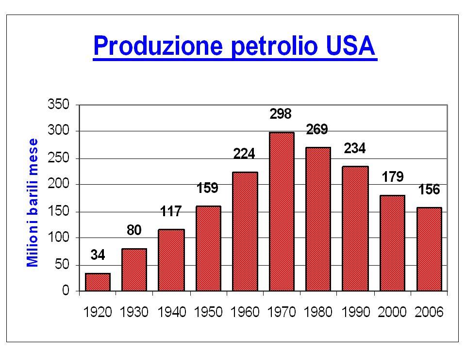 I principali problemi Molti dubbi che lobiettivo del 2012 venga raggiunto Si tratta solo di un primo timido passo.