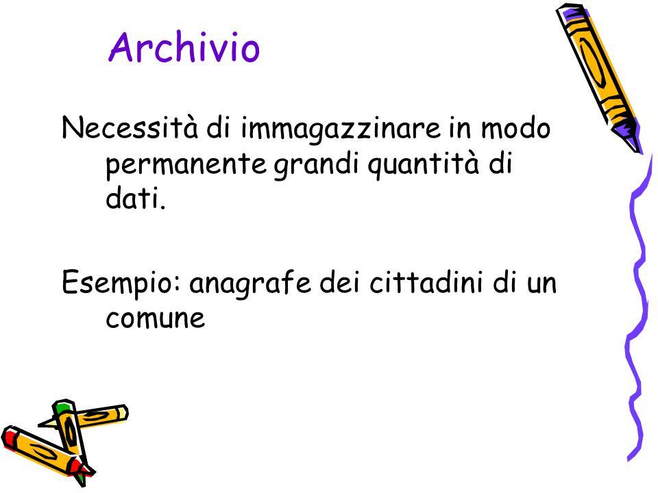 Archivio Necessità di immagazzinare in modo permanente grandi quantità di dati.