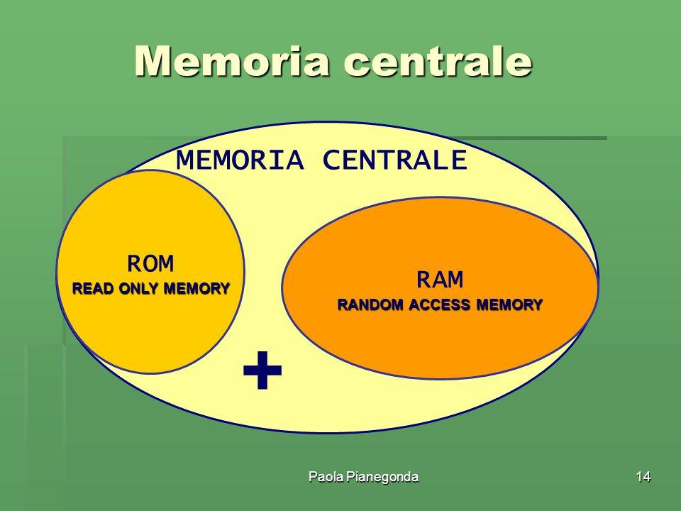 Paola Pianegonda14 ROM READ ONLY MEMORY RAM RANDOM ACCESS MEMORY MEMORIA CENTRALE + Memoria centrale