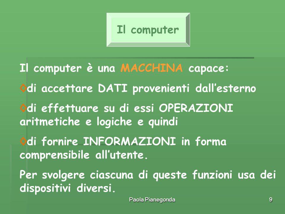 Paola Pianegonda9 Il computer è una MACCHINA capace: di accettare DATI provenienti dallesterno di effettuare su di essi OPERAZIONI aritmetiche e logic