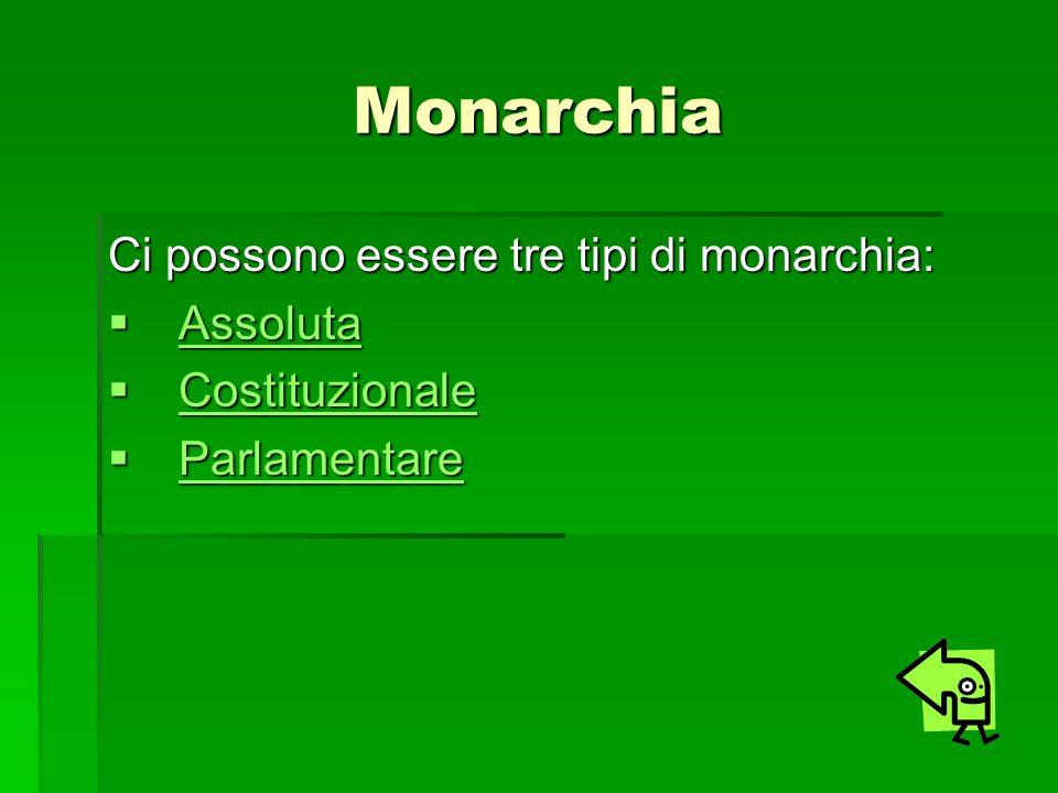 Monarchia Ci possono essere tre tipi di monarchia: Assoluta Assoluta Assoluta Costituzionale Costituzionale Costituzionale Parlamentare Parlamentare P
