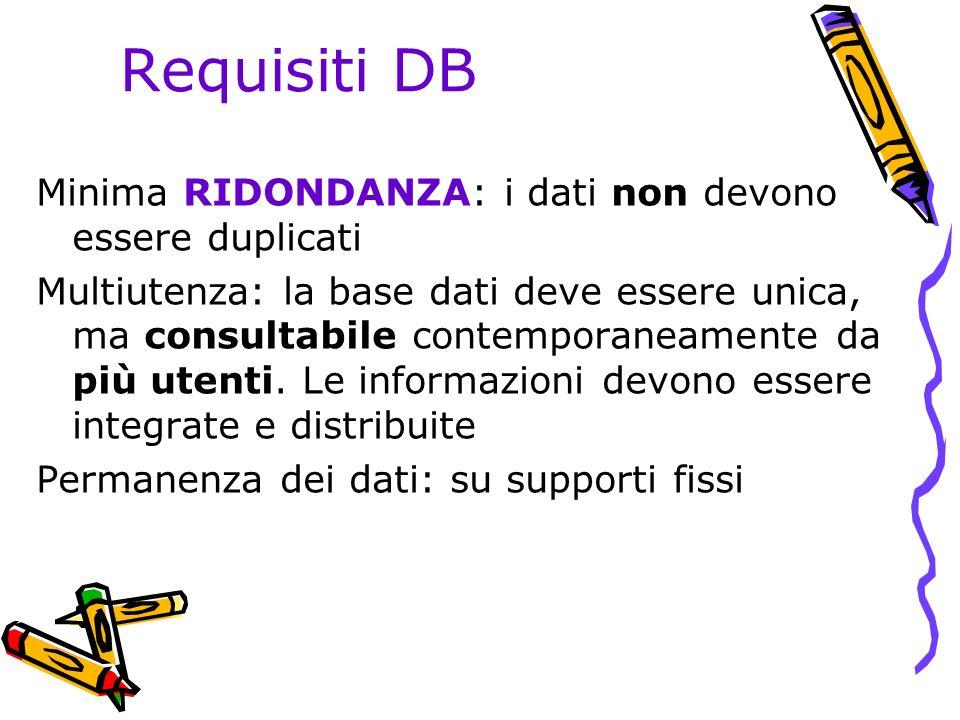 Requisiti DB Minima RIDONDANZA: i dati non devono essere duplicati Multiutenza: la base dati deve essere unica, ma consultabile contemporaneamente da più utenti.