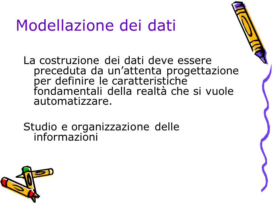 Modellazione dei dati La costruzione dei dati deve essere preceduta da unattenta progettazione per definire le caratteristiche fondamentali della realtà che si vuole automatizzare.
