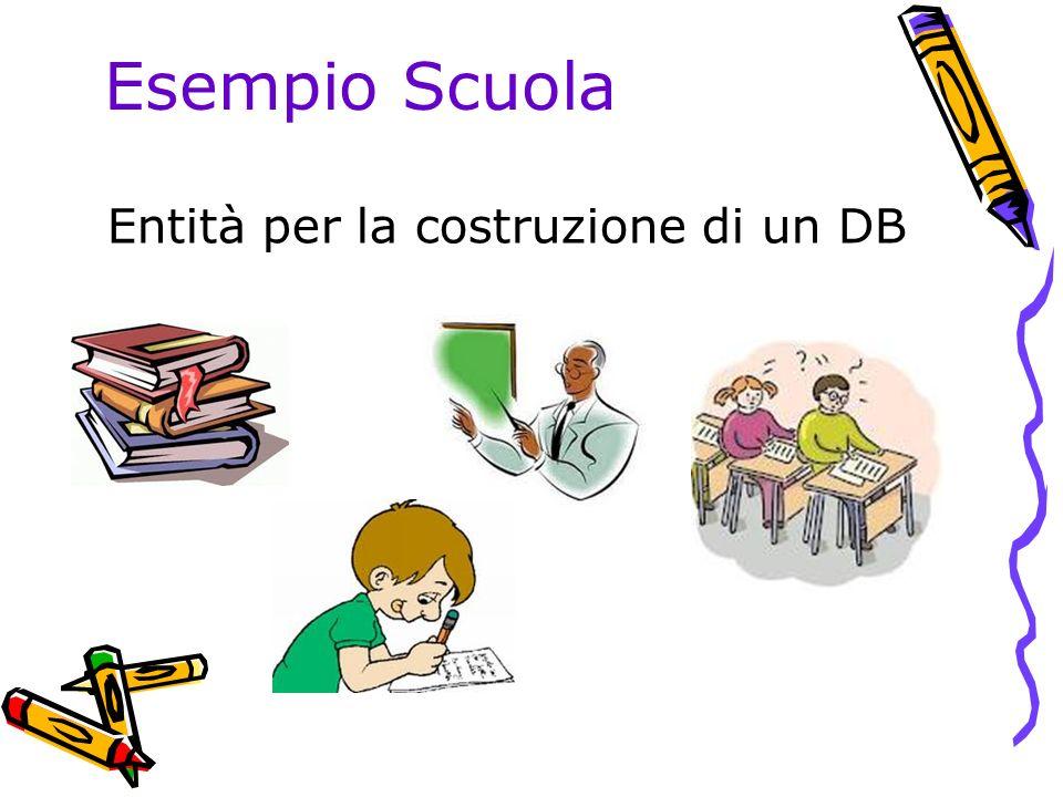 Esempio Scuola Entità per la costruzione di un DB