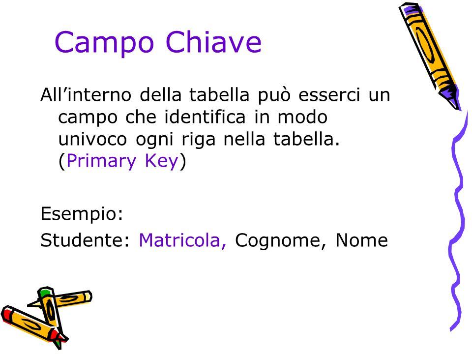 Campo Chiave Allinterno della tabella può esserci un campo che identifica in modo univoco ogni riga nella tabella.