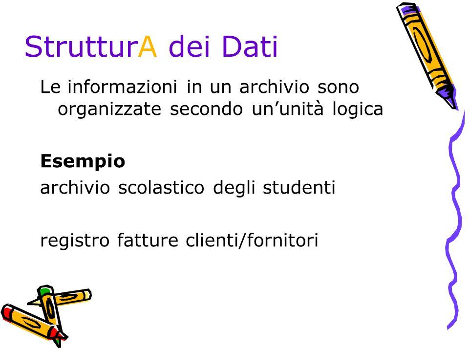 StrutturA dei Dati Le informazioni in un archivio sono organizzate secondo ununità logica Esempio archivio scolastico degli studenti registro fatture clienti/fornitori