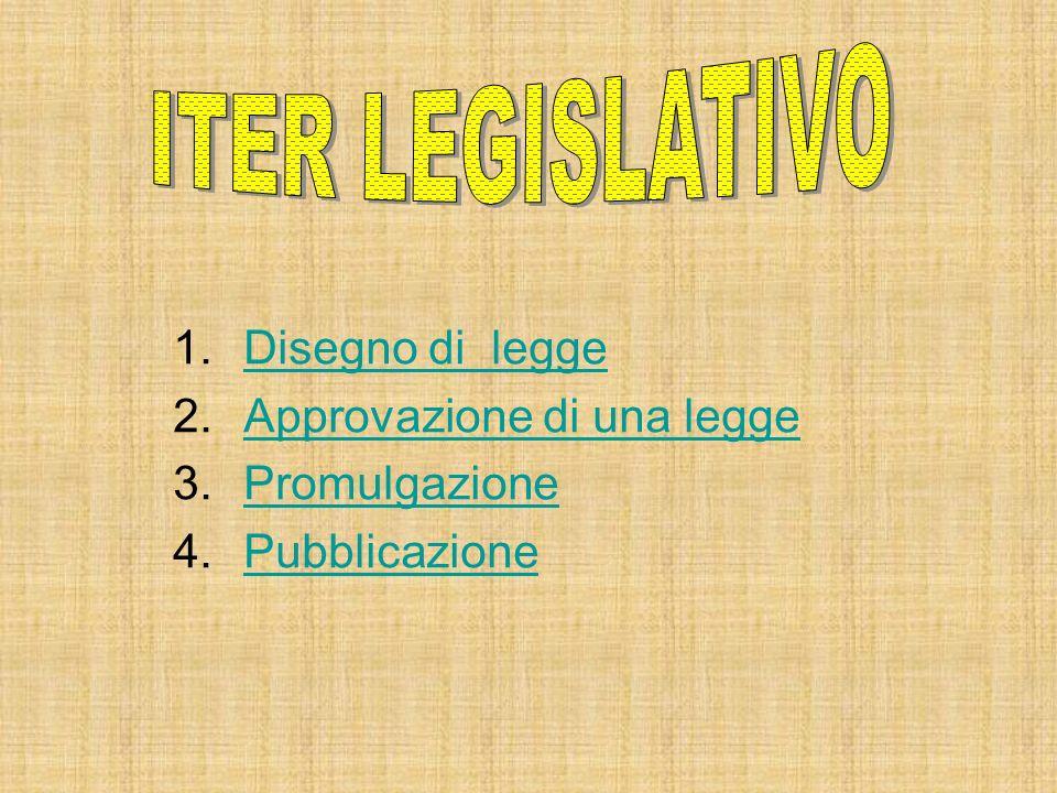 1.Disegno di leggeDisegno di legge 2.Approvazione di una leggeApprovazione di una legge 3.PromulgazionePromulgazione 4.PubblicazionePubblicazione