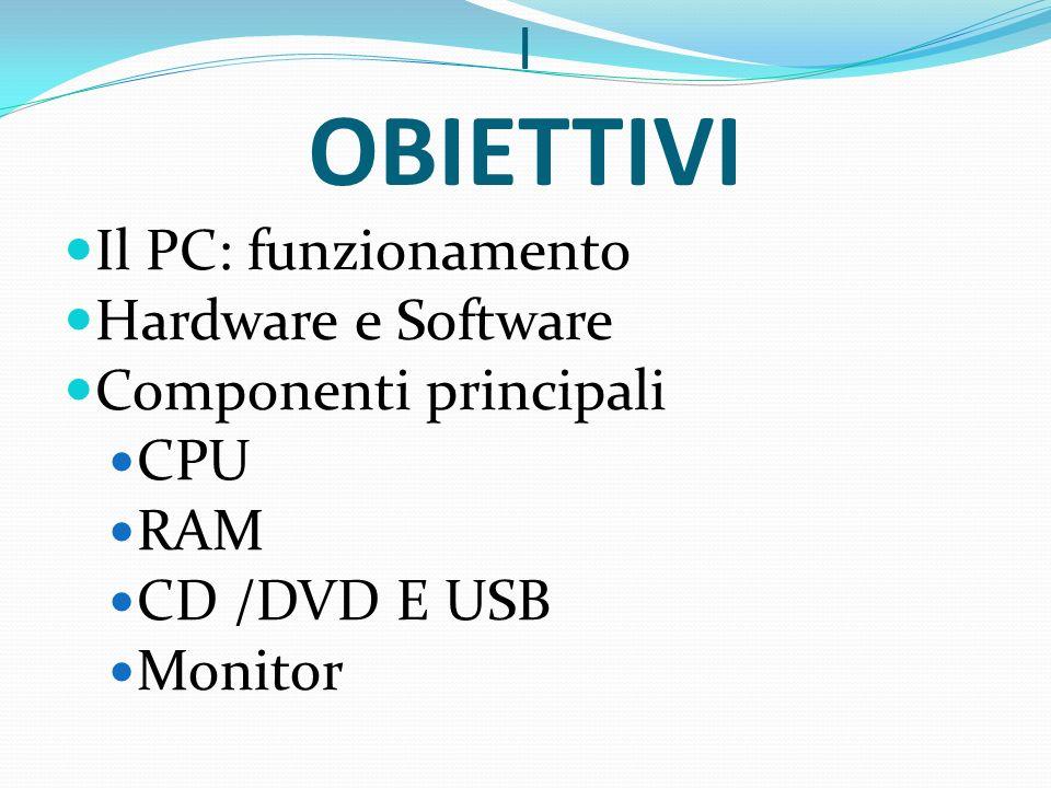 I OBIETTIVI Il PC: funzionamento Hardware e Software Componenti principali CPU RAM CD /DVD E USB Monitor