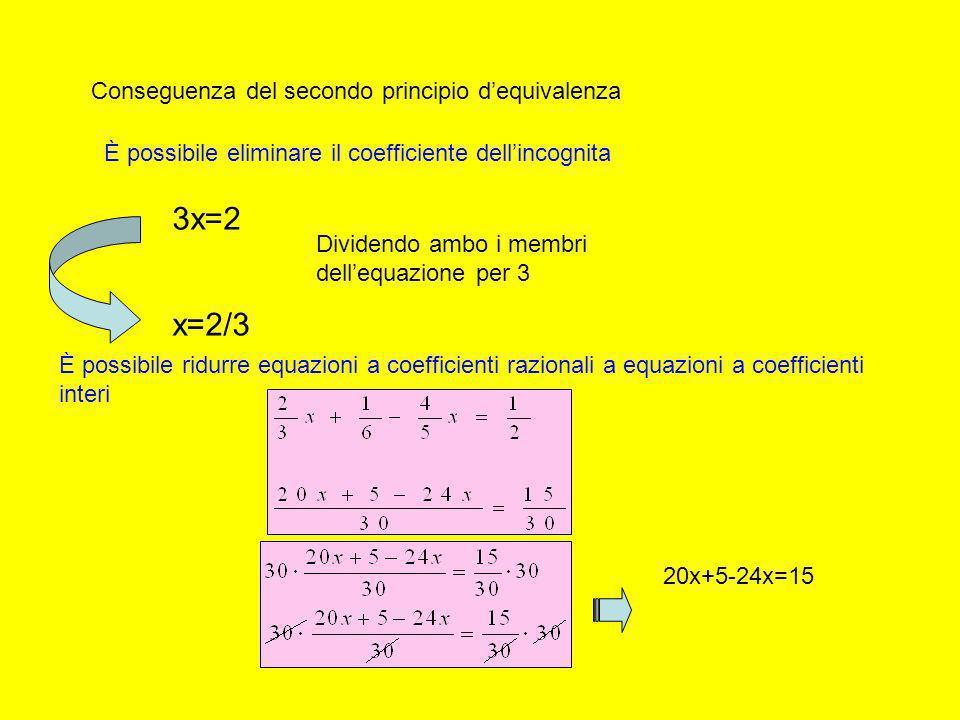 Conseguenza del primo principio dequivalenza: È possibile spostare un termine da un membro allaltro dellequazione a patto di cambiarlo di segno 5x+4=6