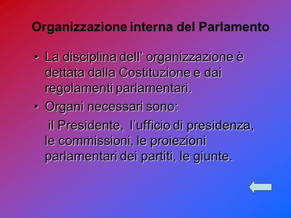 Organizzazione interna del Parlamento La disciplina dell organizzazione è dettata dalla Costituzione e dai regolamenti parlamentari.La disciplina dell