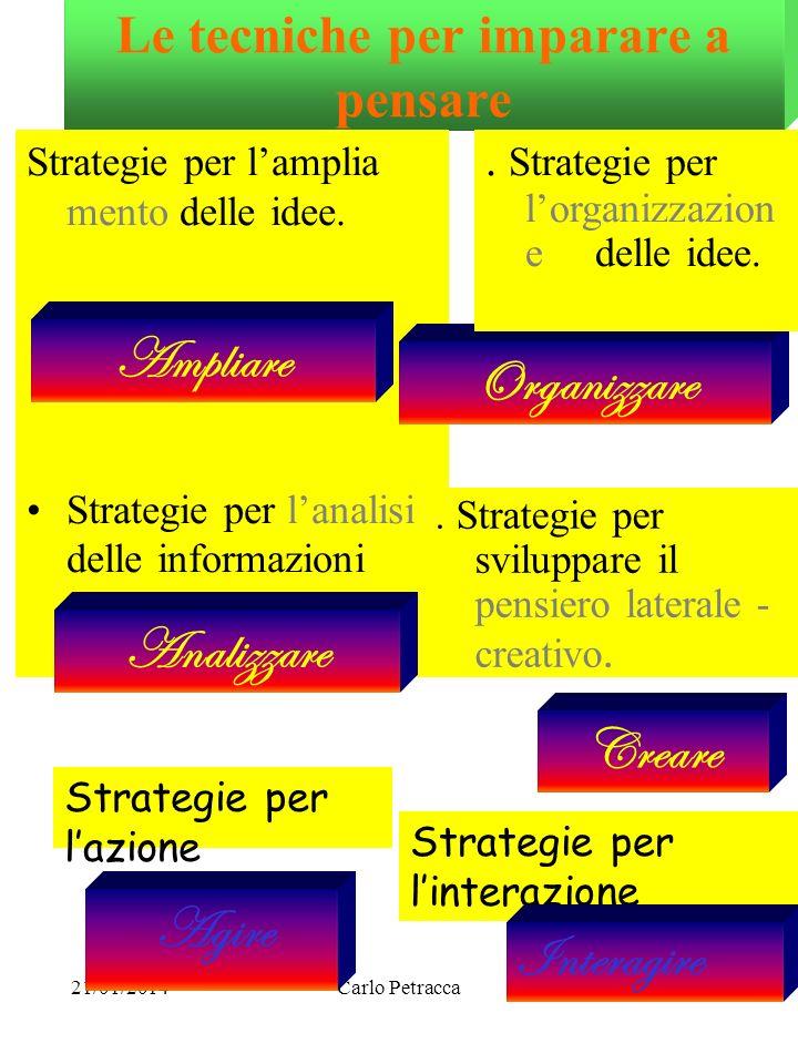 21/01/2014Carlo Petracca10 Le tecniche per imparare a pensare Strategie per lamplia mento delle idee. Strategie per lanalisi delle informazioni Amplia