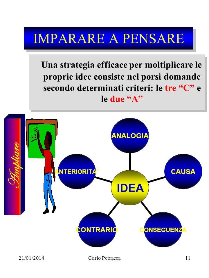 21/01/2014Carlo Petracca11 IMPARARE A PENSARE Una strategia efficace per moltiplicare le proprie idee consiste nel porsi domande secondo determinati c