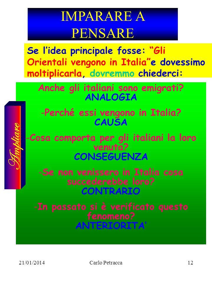 21/01/2014Carlo Petracca12 IMPARARE A PENSARE Anche gli italiani sono emigrati? ANALOGIA -Perché essi vengono in Italia? CAUSA -Cosa comporta per gli