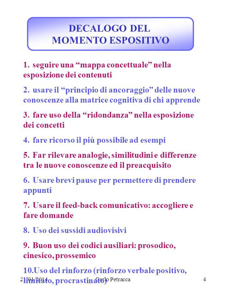 21/01/2014Carlo Petracca4 DECALOGO DEL MOMENTO ESPOSITIVO 1.seguire una mappa concettuale nella esposizione dei contenuti 2.usare il principio di anco